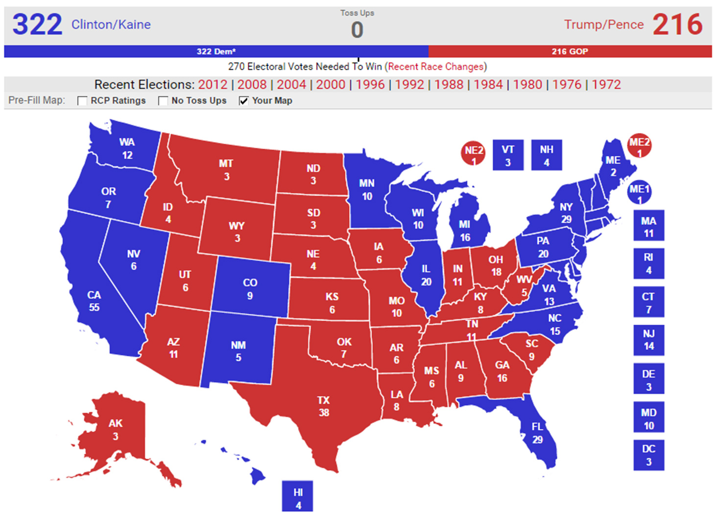 If you just want my prediction, here it is: Hillary Clinton: 322 electoral votes Donald Trump: 216 electoral votes If you'd like to know why, then there's four things you […]
