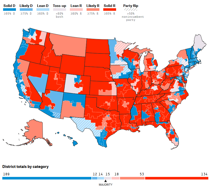 Nate Silver's projection model for control of the House in 2018 is live